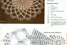 Doily ideas