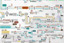 Infographie Timeline