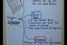 Anchor Charts SS / by Caitlin Ann