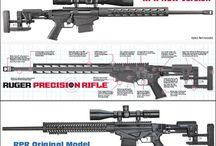 Ruger rifles