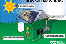 Harnessing Sun Power / These days, you don't need a few acres of sun-light land to go solar, technology has advanced far beyond that! Anyone can make use of this power source. This piece will give you information about solar energy's benefits.