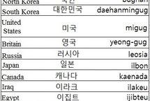Korea: Hangul