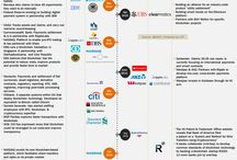 Digital Payment-Blockchain
