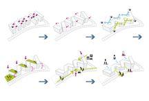 Pictogramme / Axonometrien / Grafiken