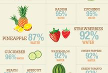 Slimming world / Water foods