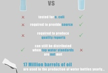 Water Saving / Tips and advice on how to save water!