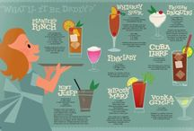 Cool Drink Recipes / by Jaime Lamew