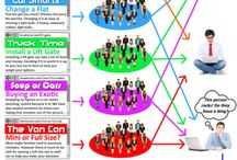 Infographics - SEO