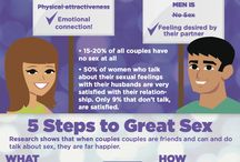 Sex & Intimacy / Information on Sex and Intimacy, pinned by AVL Couples Therapy (avlcouplestherapy.com).