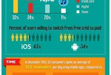Infografía Mobile Marketing