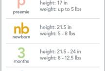 Kid clothes sizes!!