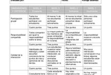 rubric for evaluation