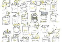 ideeZeichnen Visuelles Denken / Zeichnungen