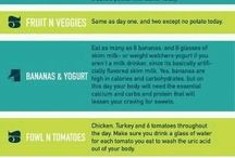 Lose Weight Meal Plan ideas