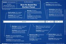 SM Twitter / Twitter infographics