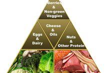 Nutri, Body & Fitness / Dicas de dieta, saúde, corpo, fitness e bem estar!