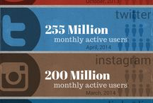 Info social média