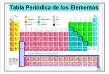 Secundaria- Química / Fichas de Química para alumnos de secundaria. Formulación inorgánica / by Escuela en la Nube