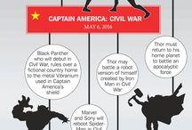 Super Hero's Universe / Captain America Spider-Man Hulk Thor Marvel Avenger