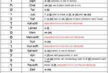 Hebräisch lernen