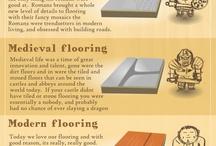 Floors Doors & Windows