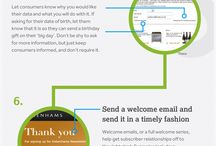 Infographics: Internet Marketing / by Keens Design & Marketing