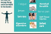 Sports Massage @ goPhysio Chandlers Ford