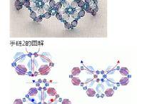 pattern bead