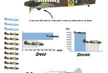 WW2 Planes