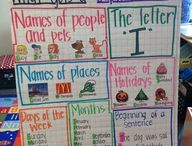 Literacy: anchor charts