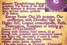 Körper+Geist=Harmonie