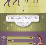 Infographics: Weddings
