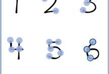 dokunmatik rakamlar