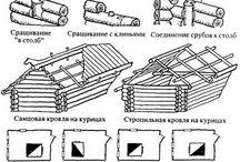 Budowa z drewna