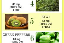 Food health vitamin