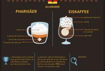 La café autour du monde - infographies / Délices d'initiés vous fait faire le tour du monde du café ! Découvrez les habitudes de consommation du café pays par pays. (Source : momondo.fr)