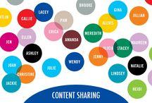 Content Marketing / Social Media / Articles on content marketing and social media