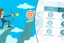 Management Visuel / Ressources sur le Management Visuel