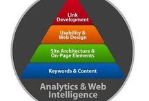 Seo Search Engine Opt / by Joel Lelonek