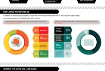 Infographics: Business