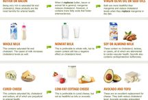 Lower cholesterol related food