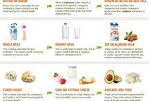 Lowering Colesterol