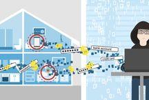 IoT - The Internet of Things / Understanding IoT