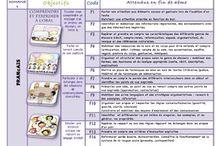 programmes cycle 3