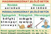 Anyanyelvi ötletek