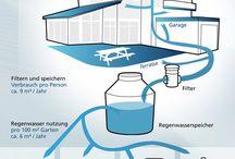 Captación de agua de lluvia uso doméstico