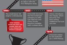 Chevrolet 1911 1965