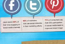 Inbound Marketing Infographics
