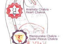 Health and the association between the Chakras