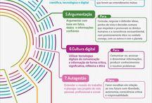 educa_ação